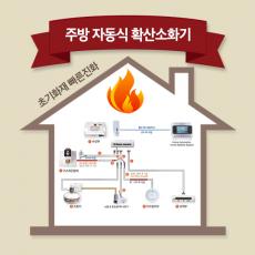 [자동식확산소화기] 의무설치/초기화재예방/주방화재